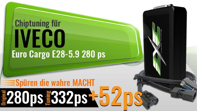 Chiptuning Iveco Euro Cargo E28-5.9 280 ps