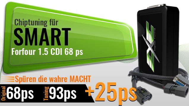 Chiptuning Smart Forfour 1.5 CDI 68 ps