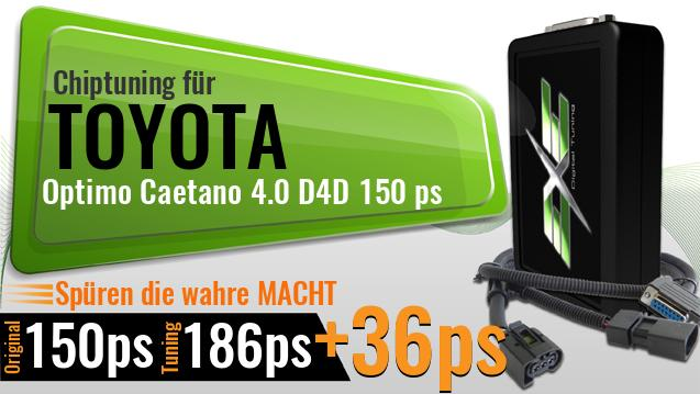 Chiptuning Toyota Optimo Caetano 4.0 D4D 150 ps